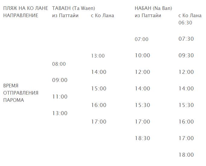 Как добраться из Паттайи на Ко Лан. Расписание и цена парома.